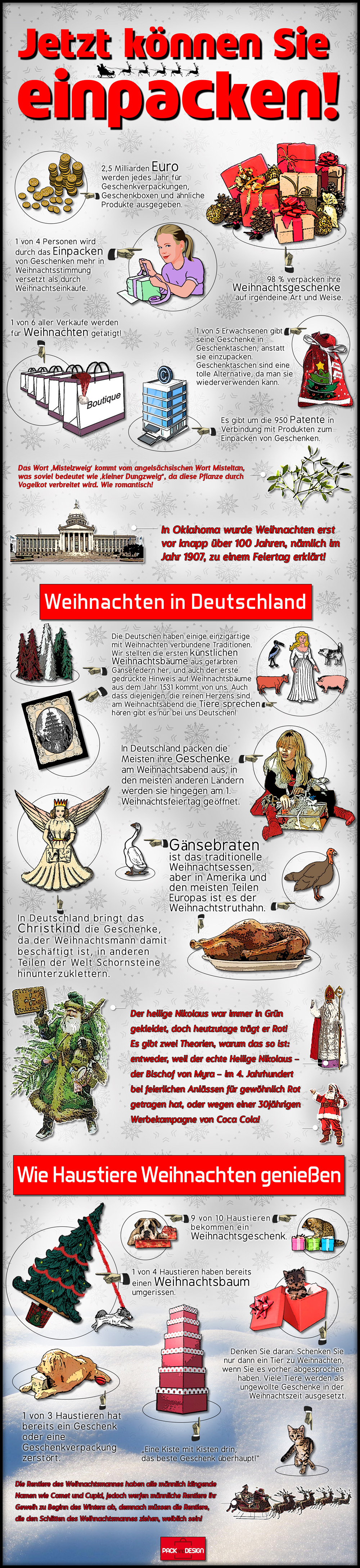 Pack and Design Infographic in German