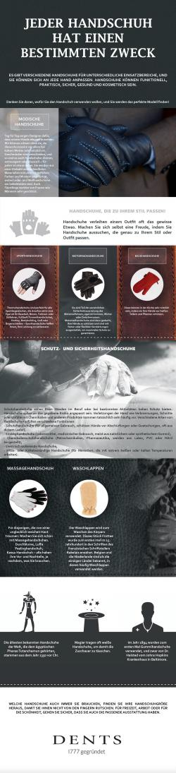 Infographic for Dents Glove in German for sharing social media in German